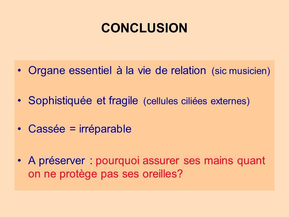 CONCLUSION Organe essentiel à la vie de relation (sic musicien)