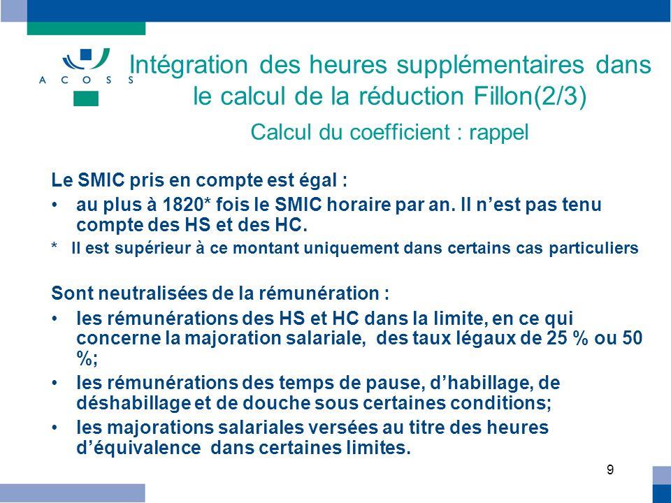 Intégration des heures supplémentaires dans le calcul de la réduction Fillon(2/3) Calcul du coefficient : rappel