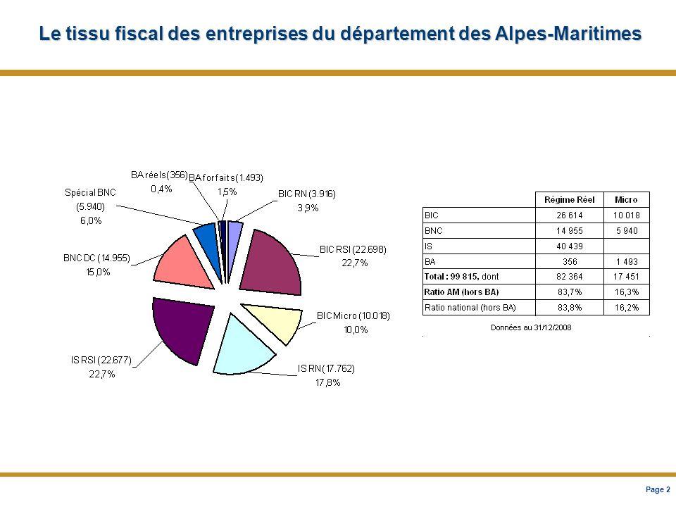 Le tissu fiscal des entreprises du département des Alpes-Maritimes