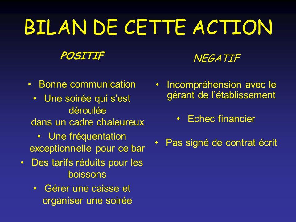 BILAN DE CETTE ACTION POSITIF NEGATIF Bonne communication