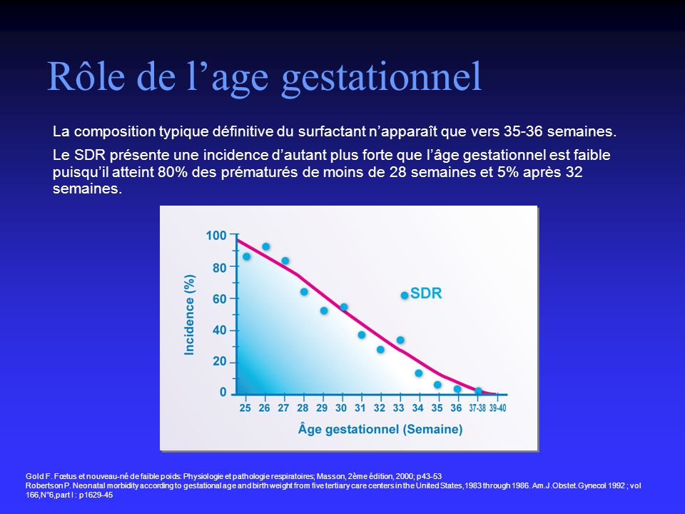 Rôle de l'age gestationnel