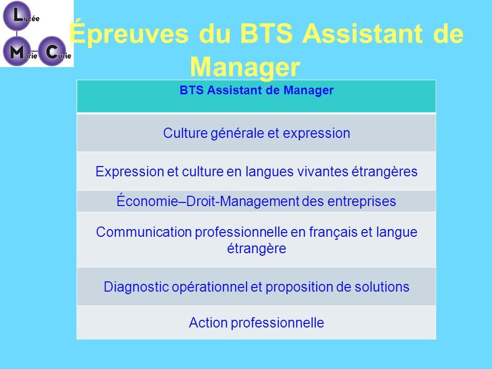 Épreuves du BTS Assistant de Manager