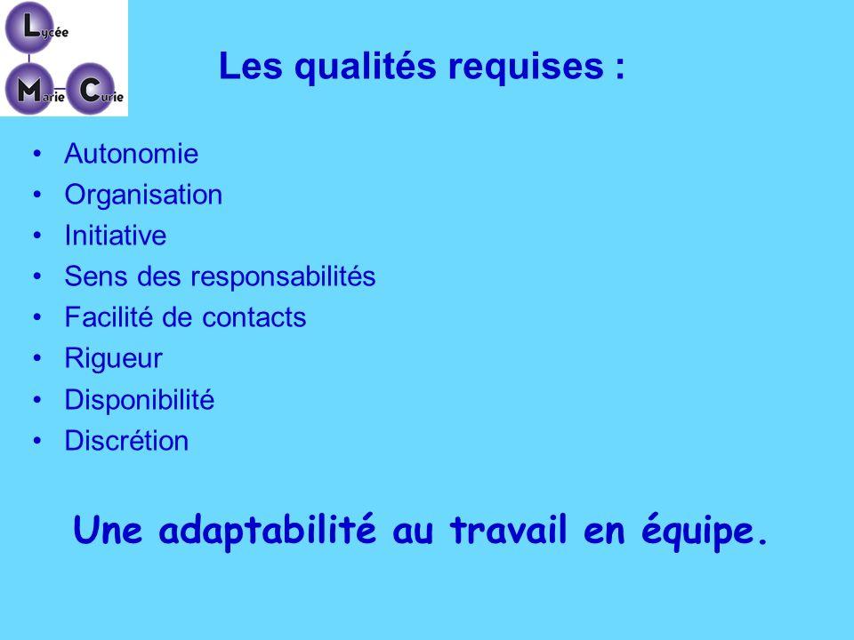 Les qualités requises : Une adaptabilité au travail en équipe.