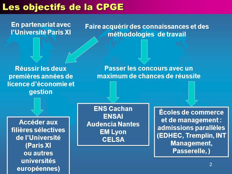 Les objectifs de la CPGE
