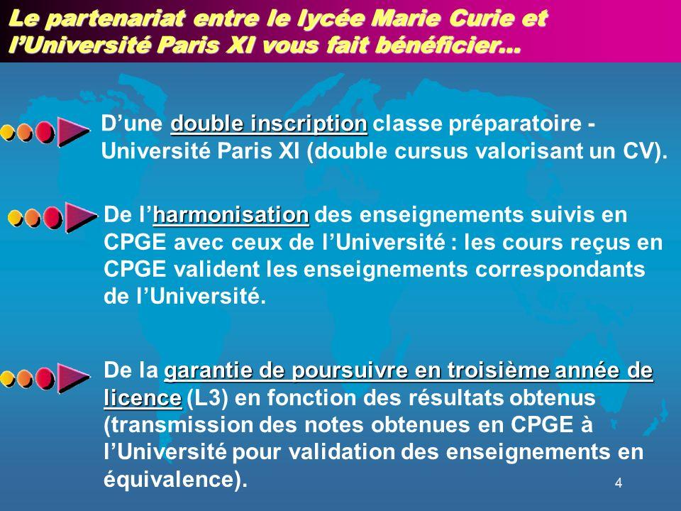 Le partenariat entre le lycée Marie Curie et l'Université Paris XI vous fait bénéficier…