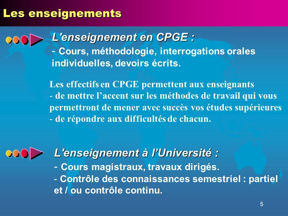 L enseignement en CPGE :