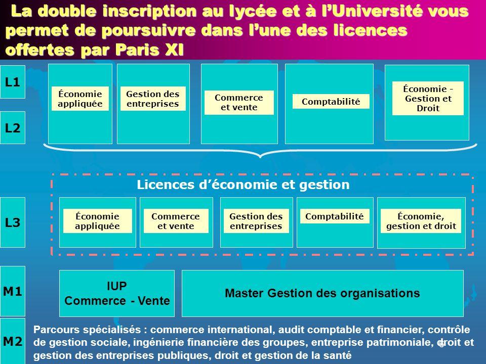 La double inscription au lycée et à l'Université vous permet de poursuivre dans l'une des licences offertes par Paris XI