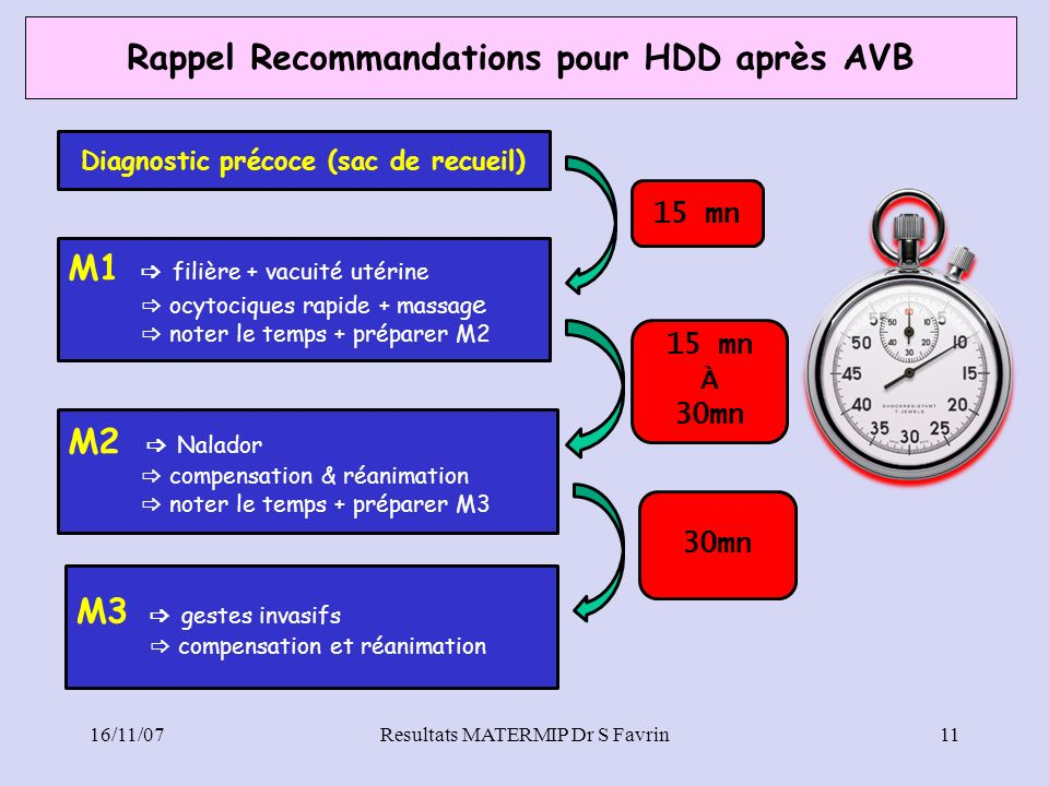Rappel Recommandations pour HDD après AVB
