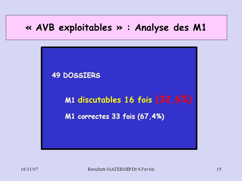 « AVB exploitables » : Analyse des M1