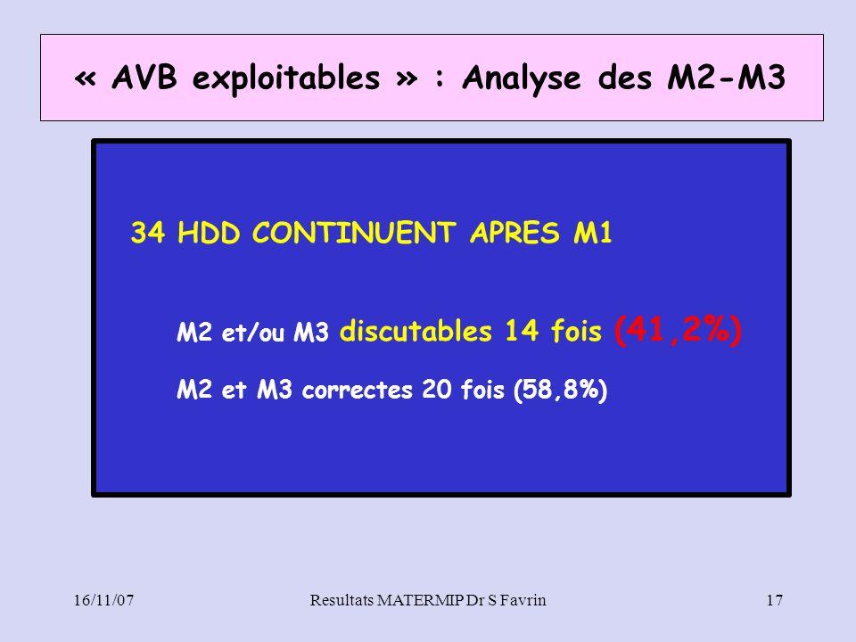 « AVB exploitables » : Analyse des M2-M3