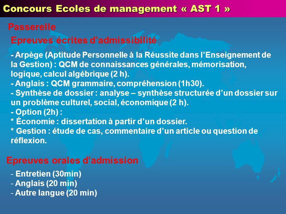 Concours Ecoles de management « AST 1 »