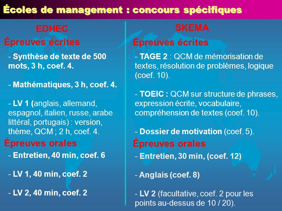 Écoles de management : concours spécifiques