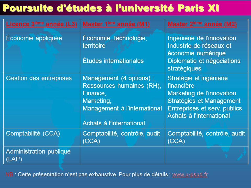 Poursuite d études à l'université Paris XI