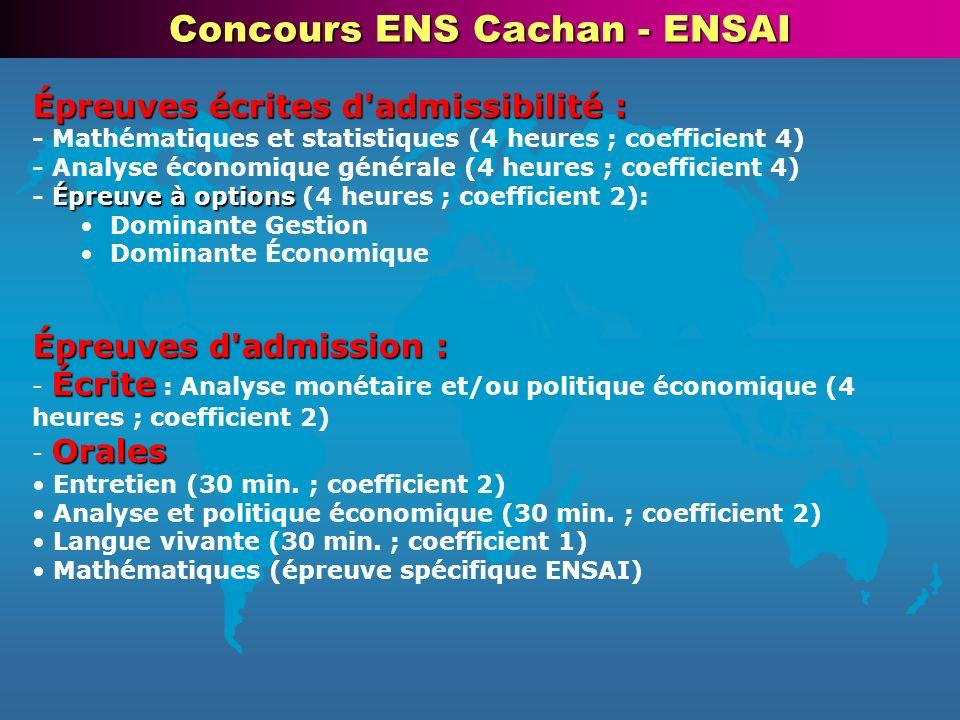 Concours ENS Cachan - ENSAI
