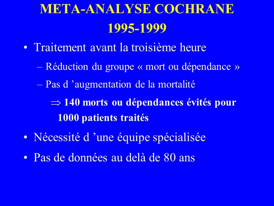 META-ANALYSE COCHRANE 1995-1999