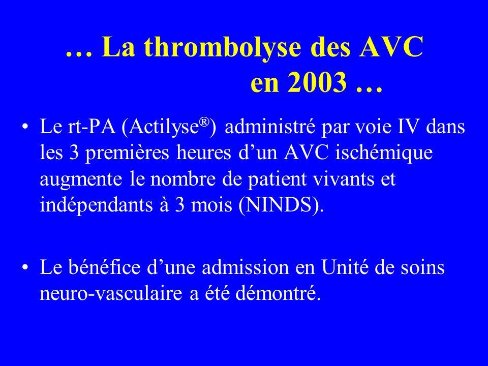 … La thrombolyse des AVC en 2003 …