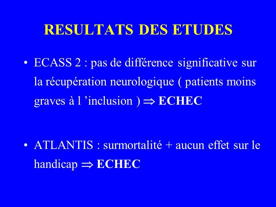 RESULTATS DES ETUDES ECASS 2 : pas de différence significative sur la récupération neurologique ( patients moins graves à l 'inclusion )  ECHEC.