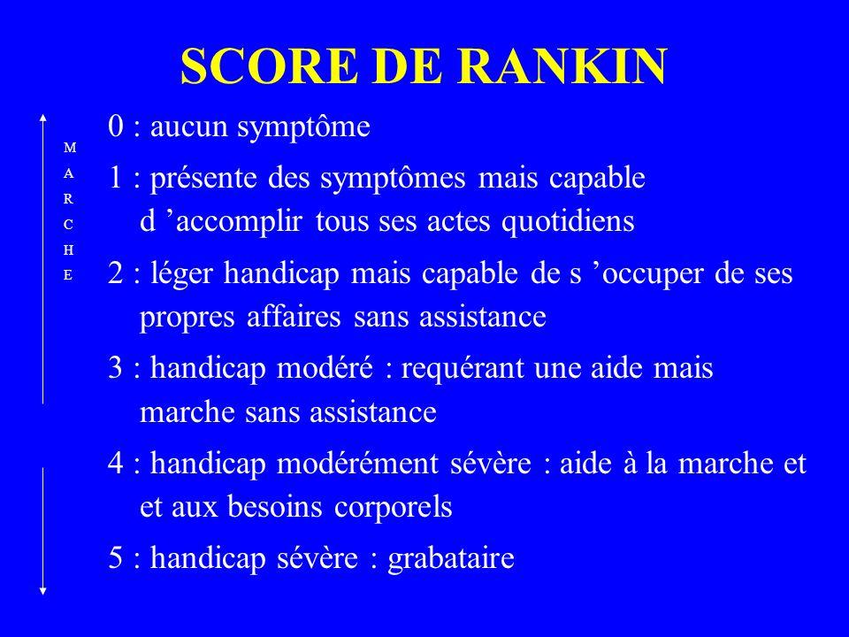 SCORE DE RANKIN 0 : aucun symptôme