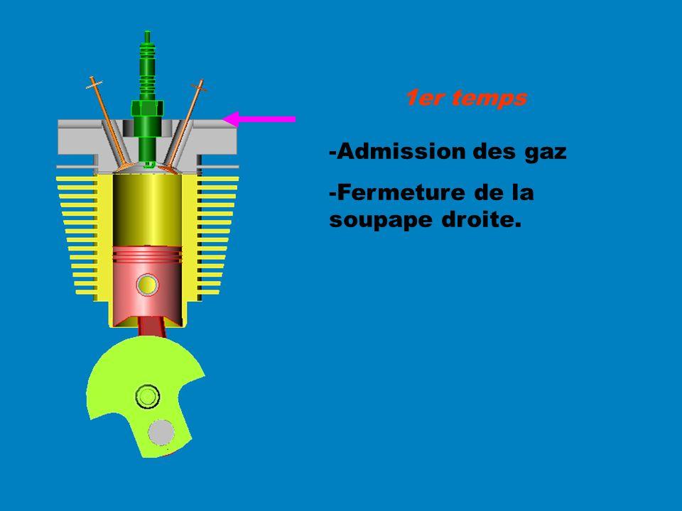 1er temps -Admission des gaz -Fermeture de la soupape droite.