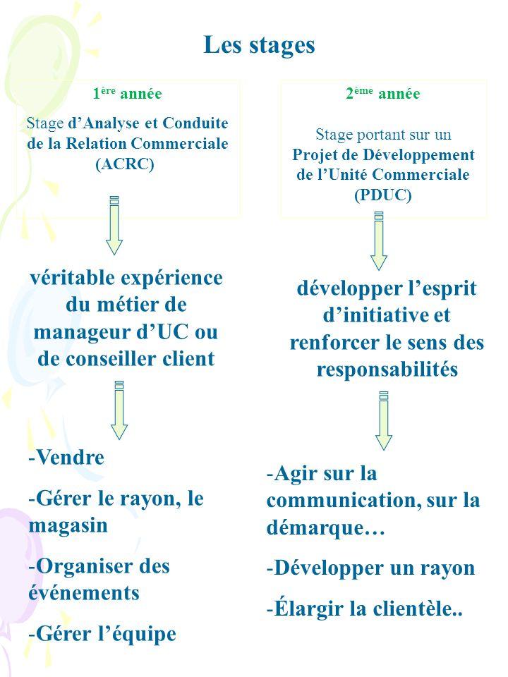 Projet de Développement de l'Unité Commerciale (PDUC)