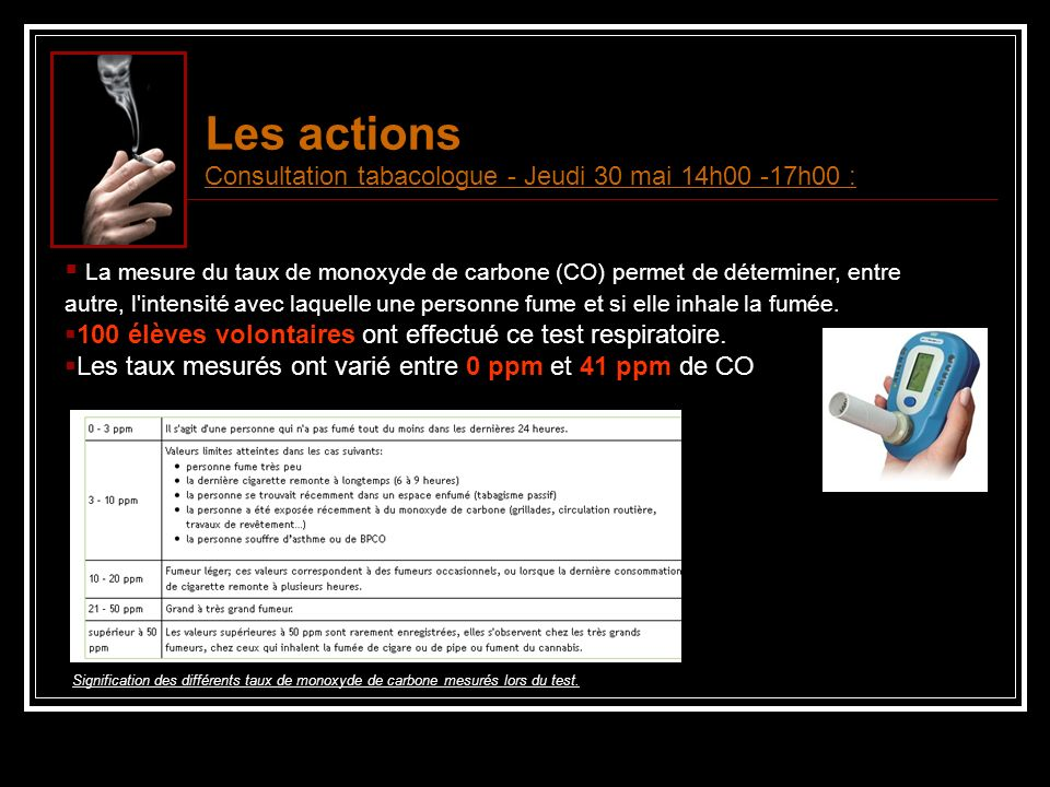 Les actions Consultation tabacologue - Jeudi 30 mai 14h00 -17h00 :