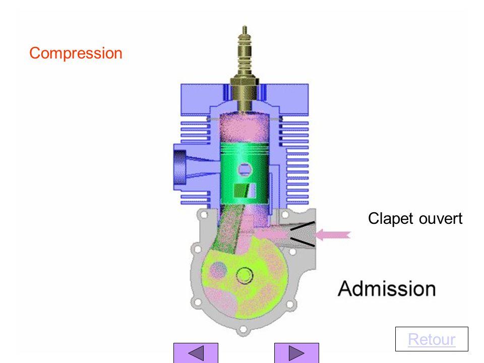 Compression Clapet ouvert Retour