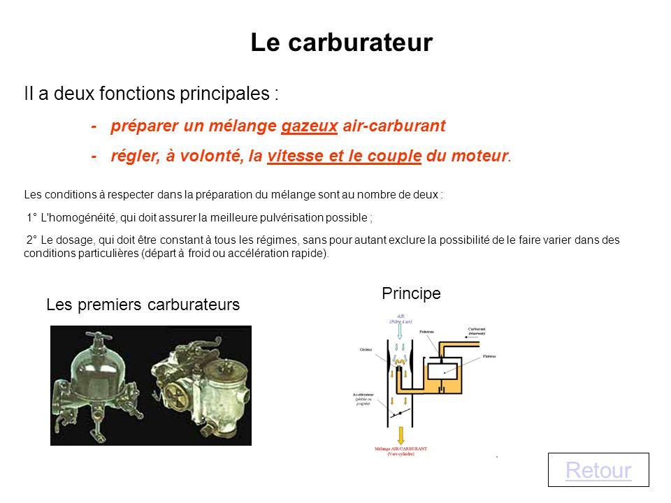 Le carburateur Retour Il a deux fonctions principales :