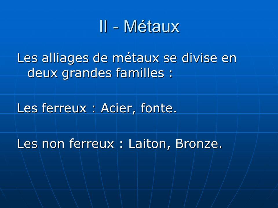 II - Métaux Les alliages de métaux se divise en deux grandes familles : Les ferreux : Acier, fonte.