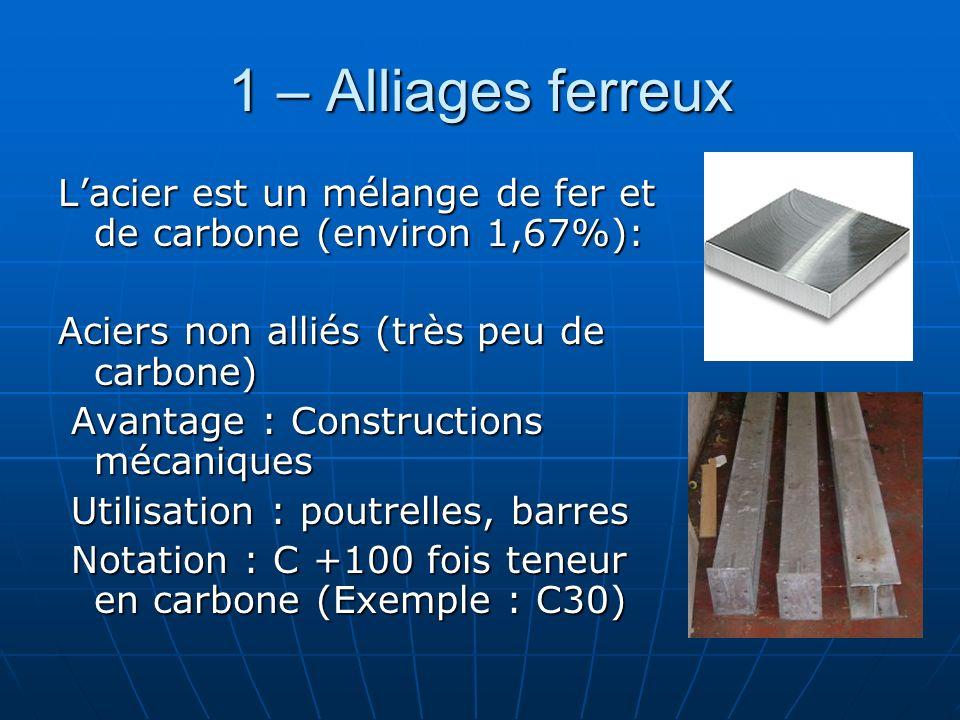 1 – Alliages ferreux L'acier est un mélange de fer et de carbone (environ 1,67%): Aciers non alliés (très peu de carbone)
