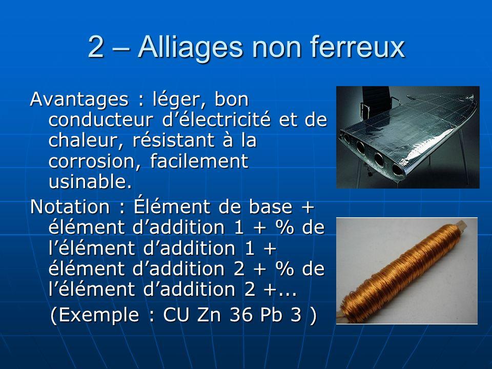 2 – Alliages non ferreux Avantages : léger, bon conducteur d'électricité et de chaleur, résistant à la corrosion, facilement usinable.