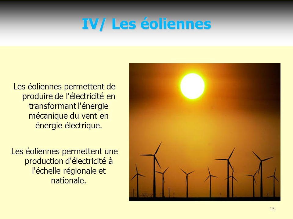 IV/ Les éoliennes Les éoliennes permettent de produire de l électricité en transformant l énergie mécanique du vent en énergie électrique.