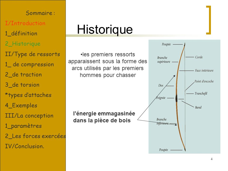 Historique Sommaire : I/Introduction 1_définition 2_Historique
