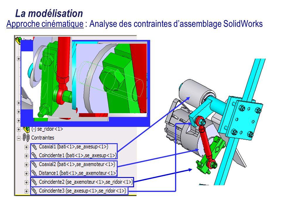 Approche cinématique : Analyse des contraintes d'assemblage SolidWorks