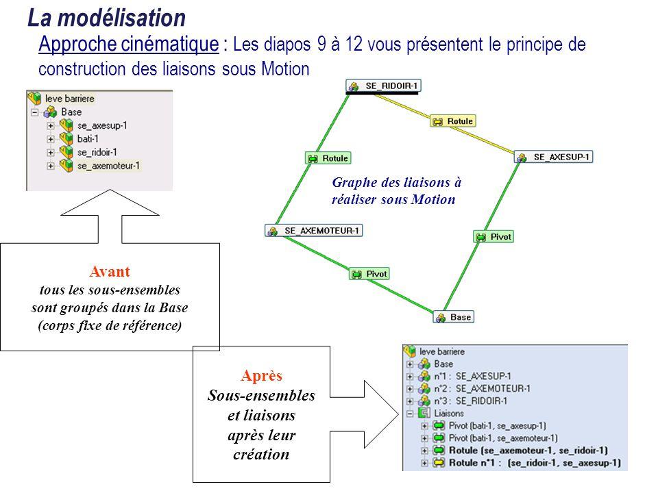 La modélisation Approche cinématique : Les diapos 9 à 12 vous présentent le principe de construction des liaisons sous Motion.