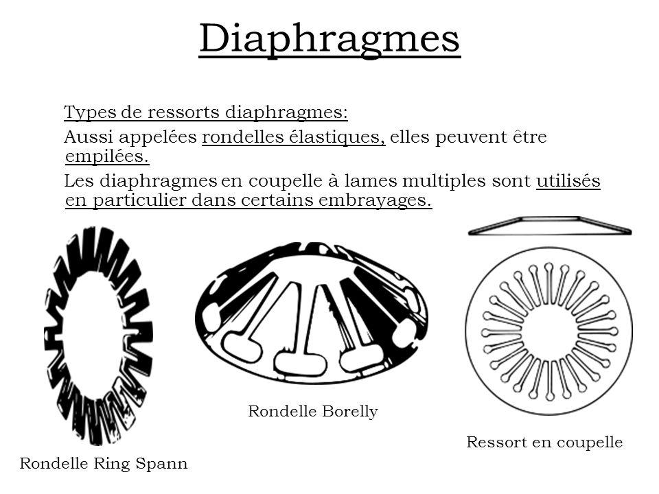 Diaphragmes Types de ressorts diaphragmes:
