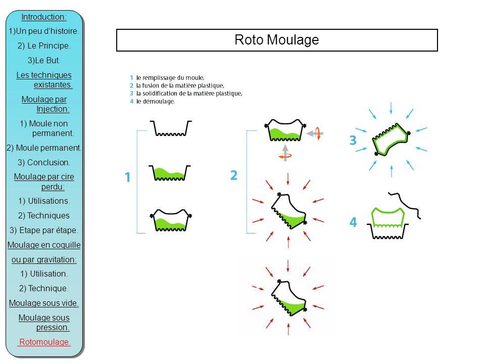 Roto Moulage Introduction: 1)Un peu d'histoire. 2) Le Principe.