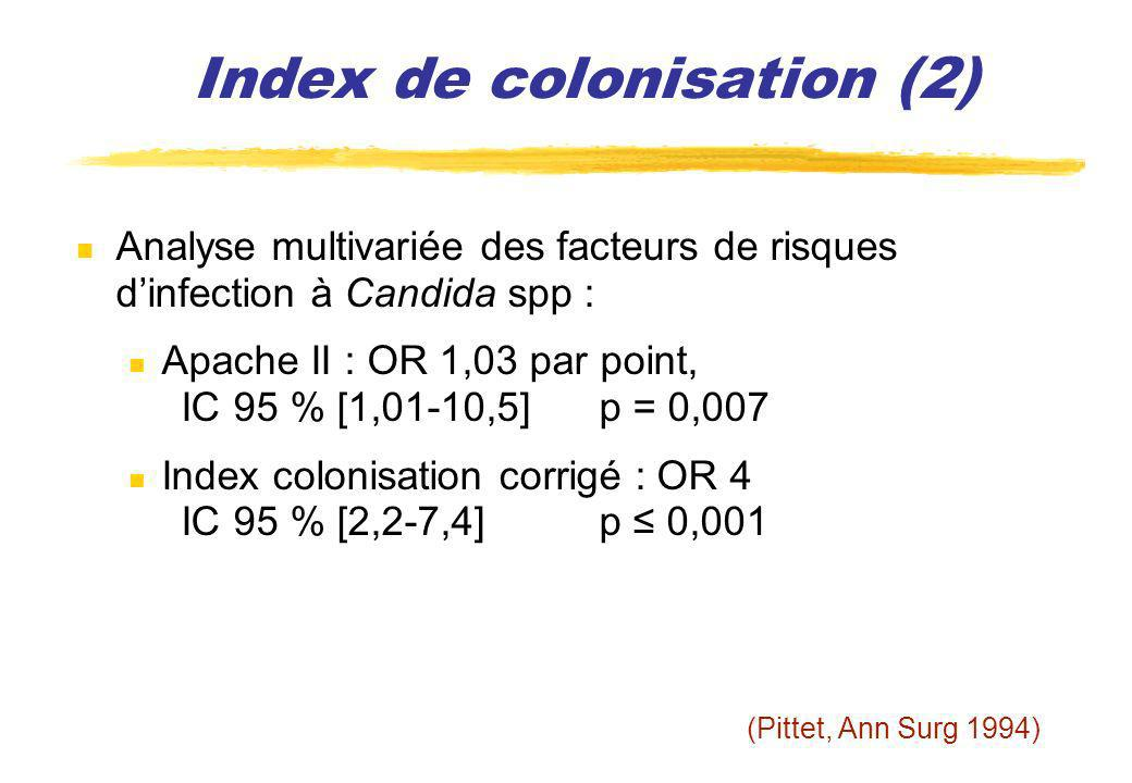 Index de colonisation (2)