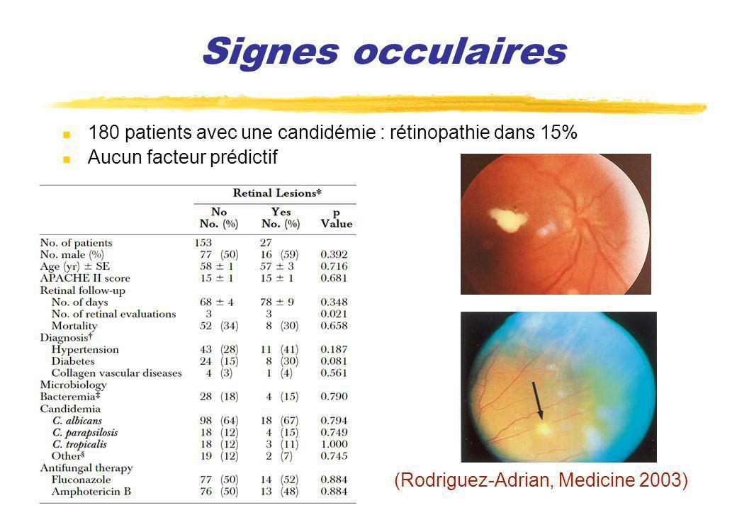 Signes occulaires 180 patients avec une candidémie : rétinopathie dans 15% Aucun facteur prédictif.