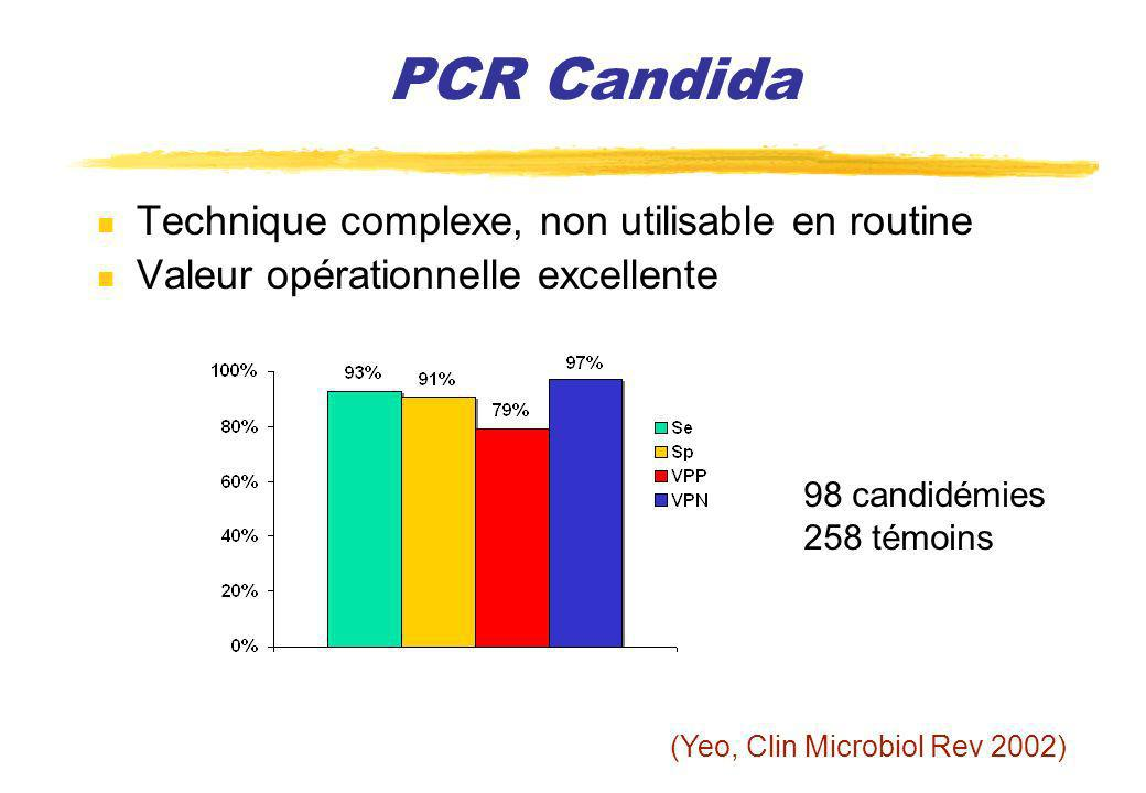 PCR Candida Technique complexe, non utilisable en routine