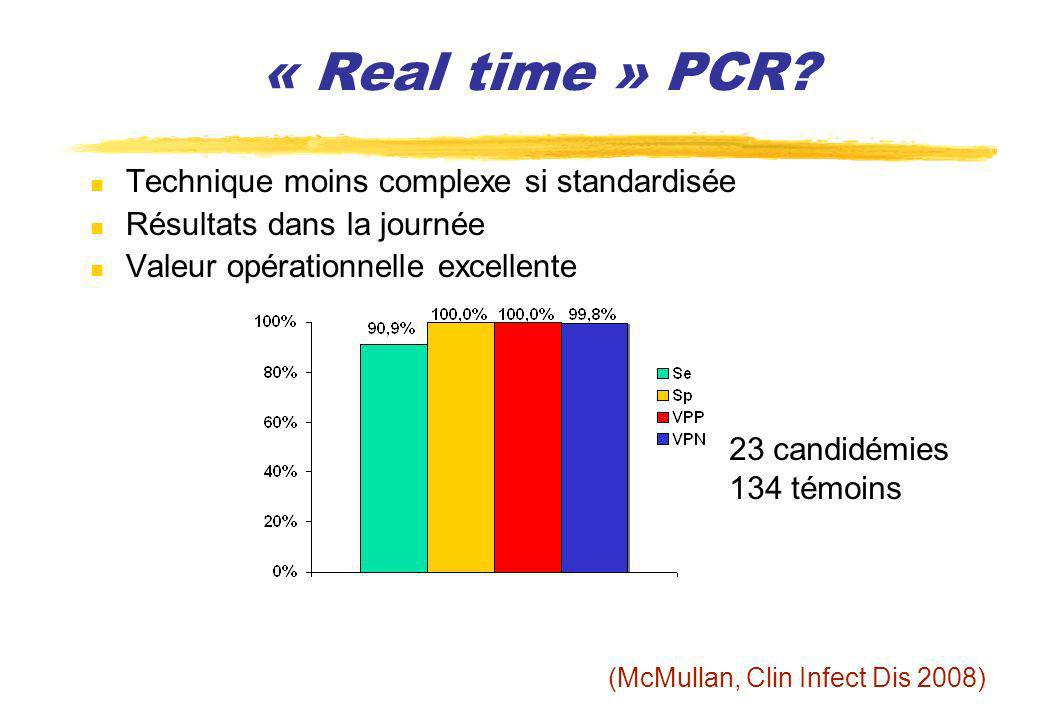« Real time » PCR Technique moins complexe si standardisée
