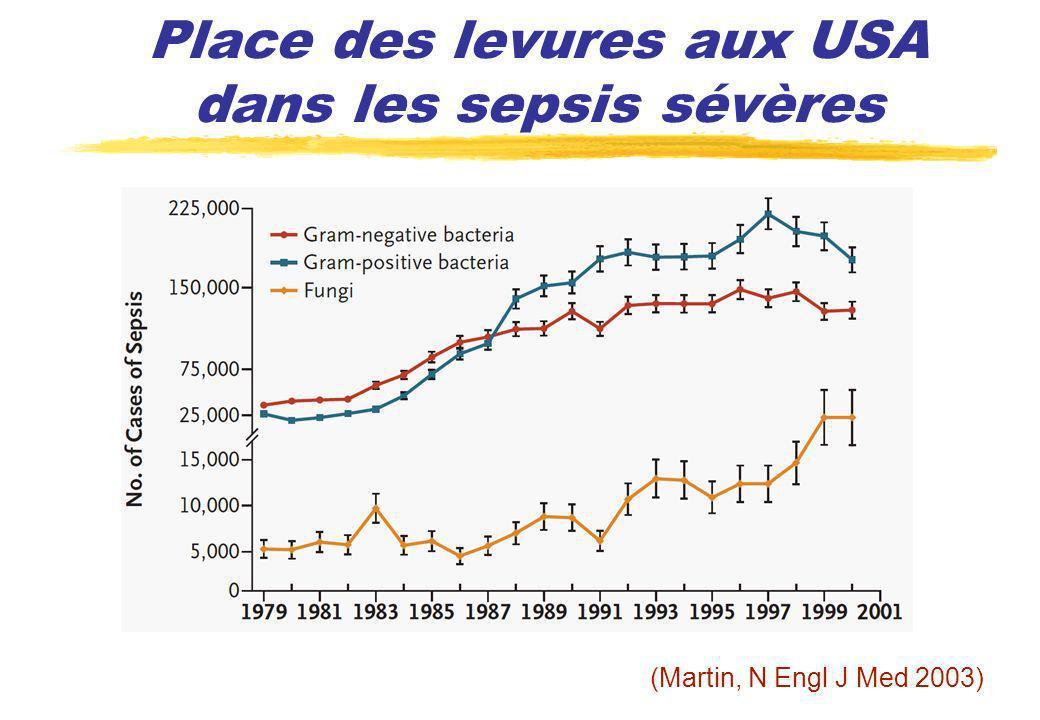 Place des levures aux USA dans les sepsis sévères