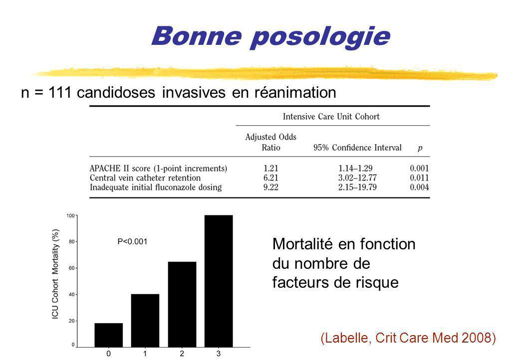 Bonne posologie n = 111 candidoses invasives en réanimation