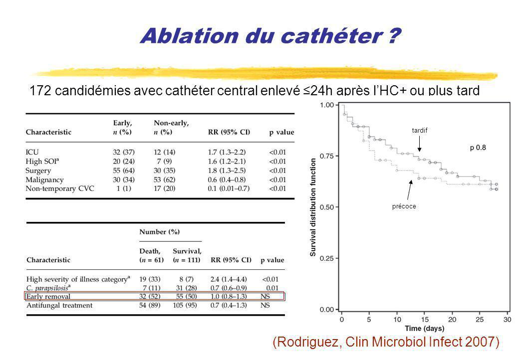 Ablation du cathéter 172 candidémies avec cathéter central enlevé ≤24h après l'HC+ ou plus tard. tardif.