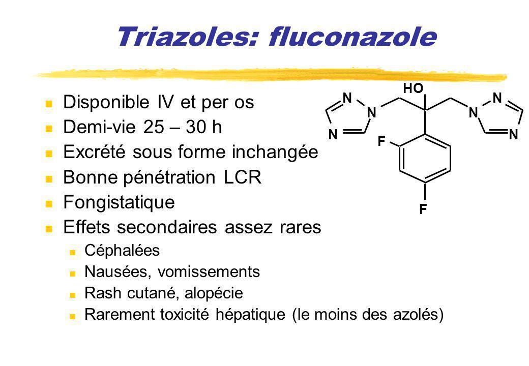 Triazoles: fluconazole