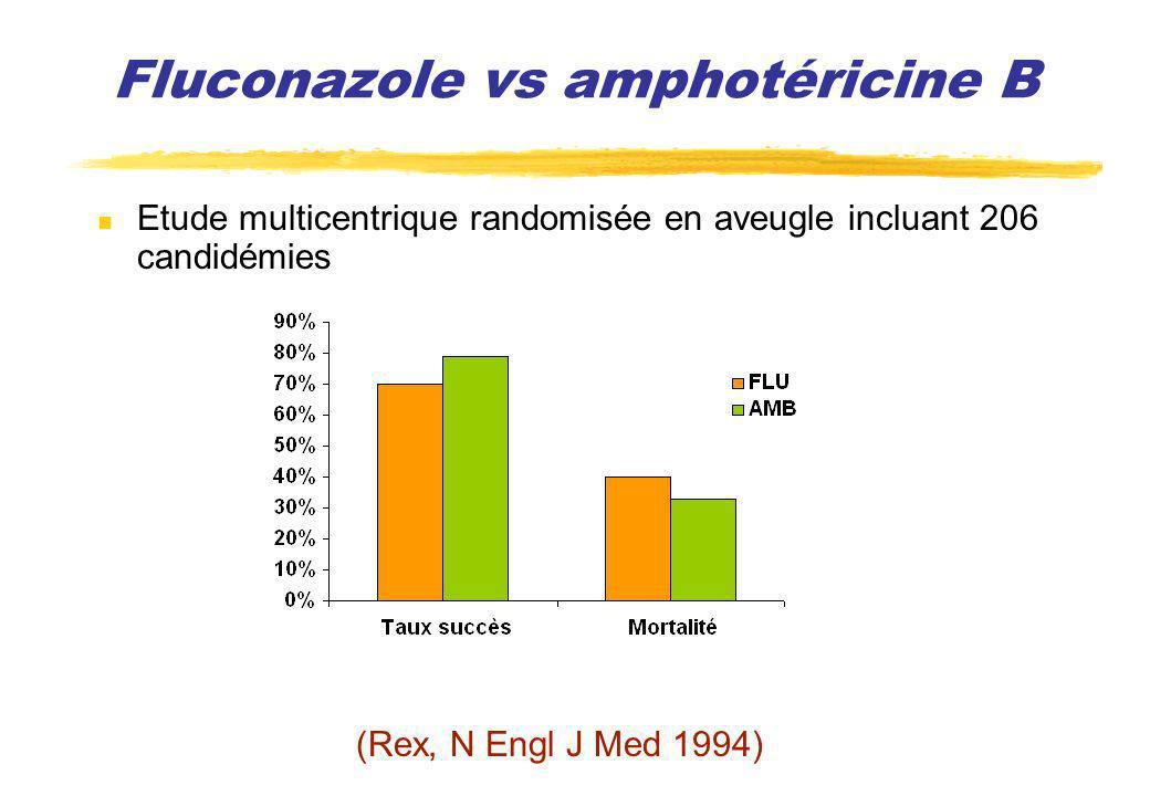 Fluconazole vs amphotéricine B