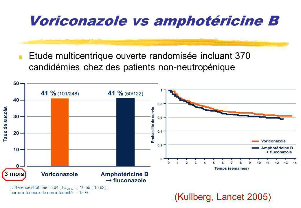 Voriconazole vs amphotéricine B