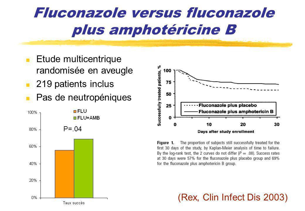 Fluconazole versus fluconazole plus amphotéricine B