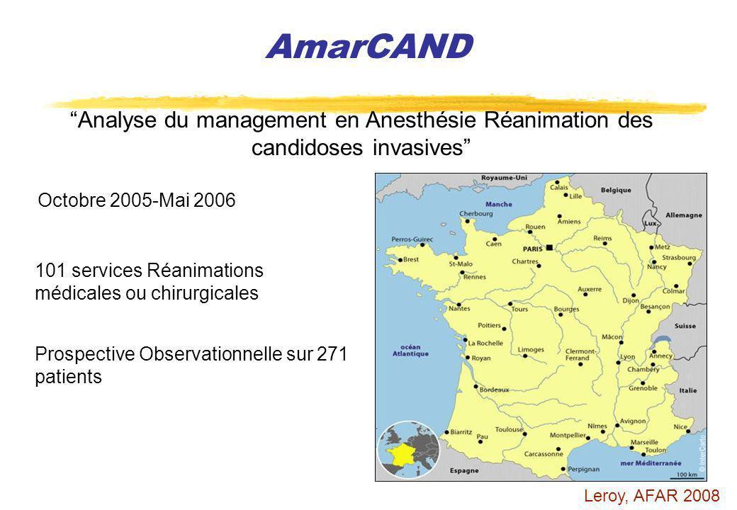 AmarCAND Analyse du management en Anesthésie Réanimation des candidoses invasives Octobre 2005-Mai 2006.