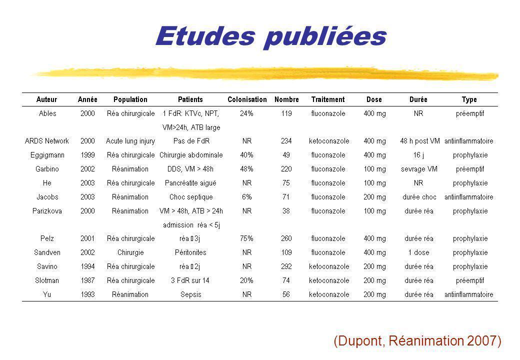 Etudes publiées (Dupont, Réanimation 2007)