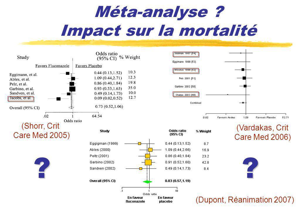 Méta-analyse Impact sur la mortalité